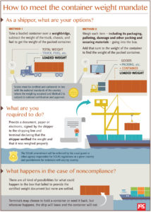JOC-containerWeight-Infographic-1215-v7.jpg